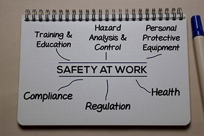 Checklist for occupational safety for small businesses